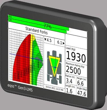 Gen3-LMS Display