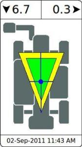 Stability Triangle