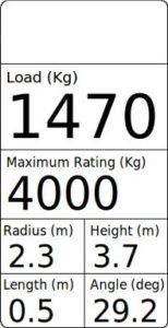 eqss status indicator