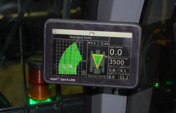 Safety Display Module