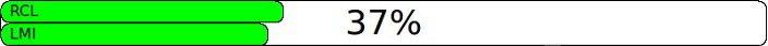 eqss rcl lmi percent